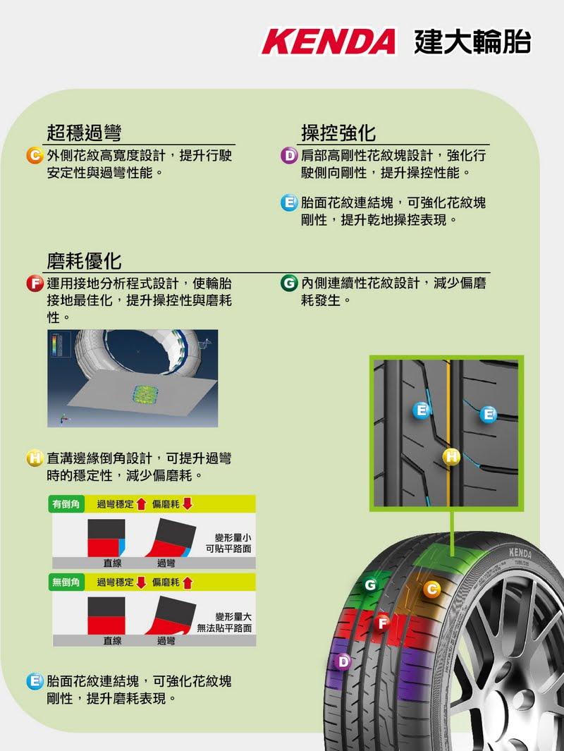 建大輪胎KR201X產品介紹-2-改