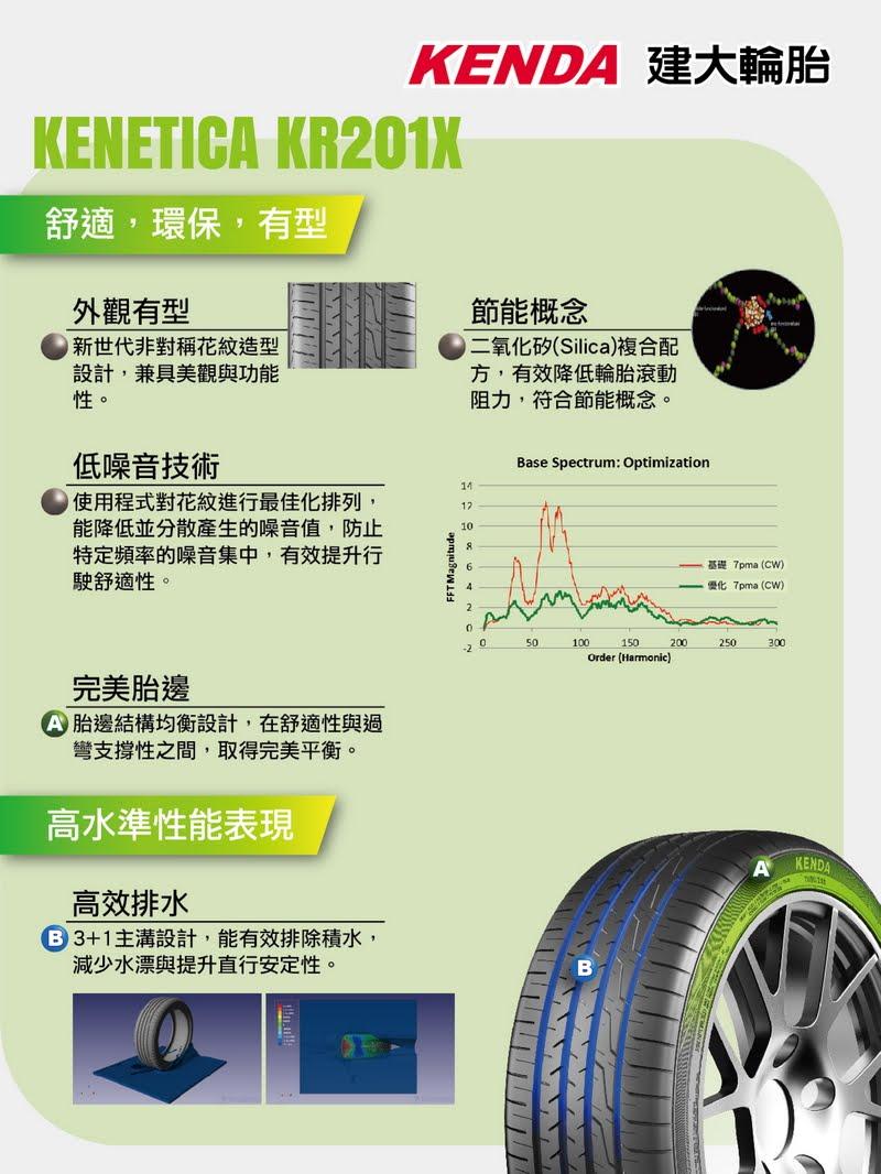 建大輪胎KR201X產品介紹-3-改