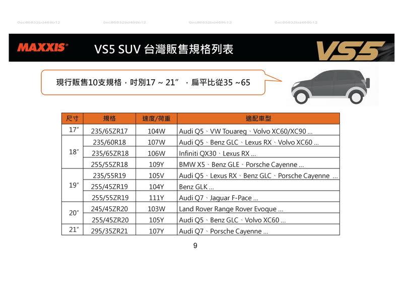 SUV規格