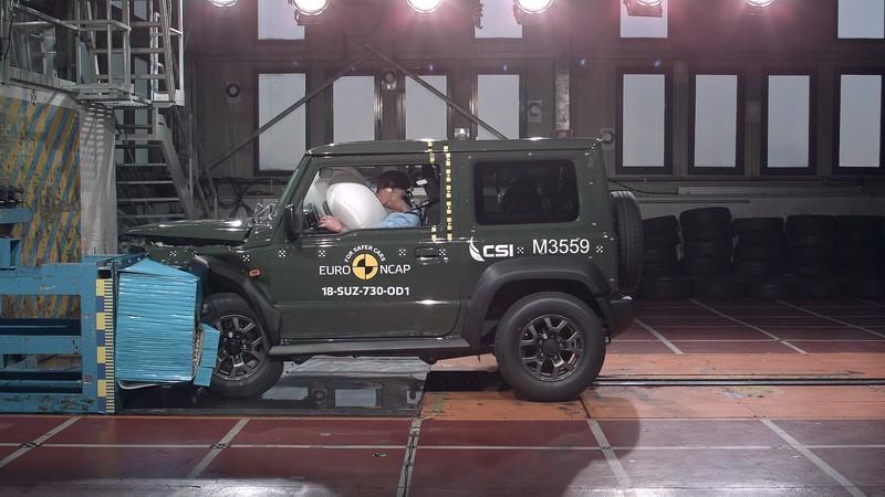 Jimny撞擊測試三顆星 Euro NCAP評分標準的真相