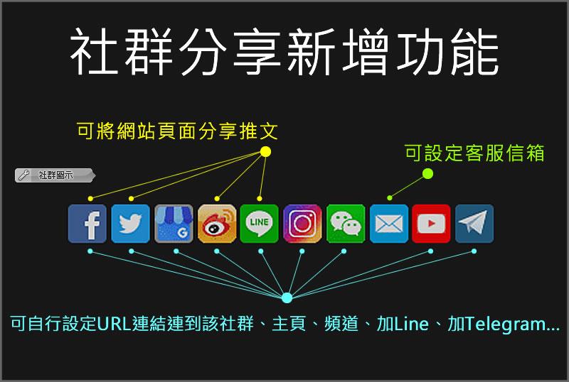社群圖示新功能